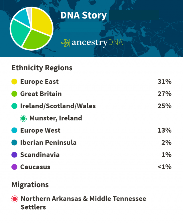 DNA results from Ancestry.com