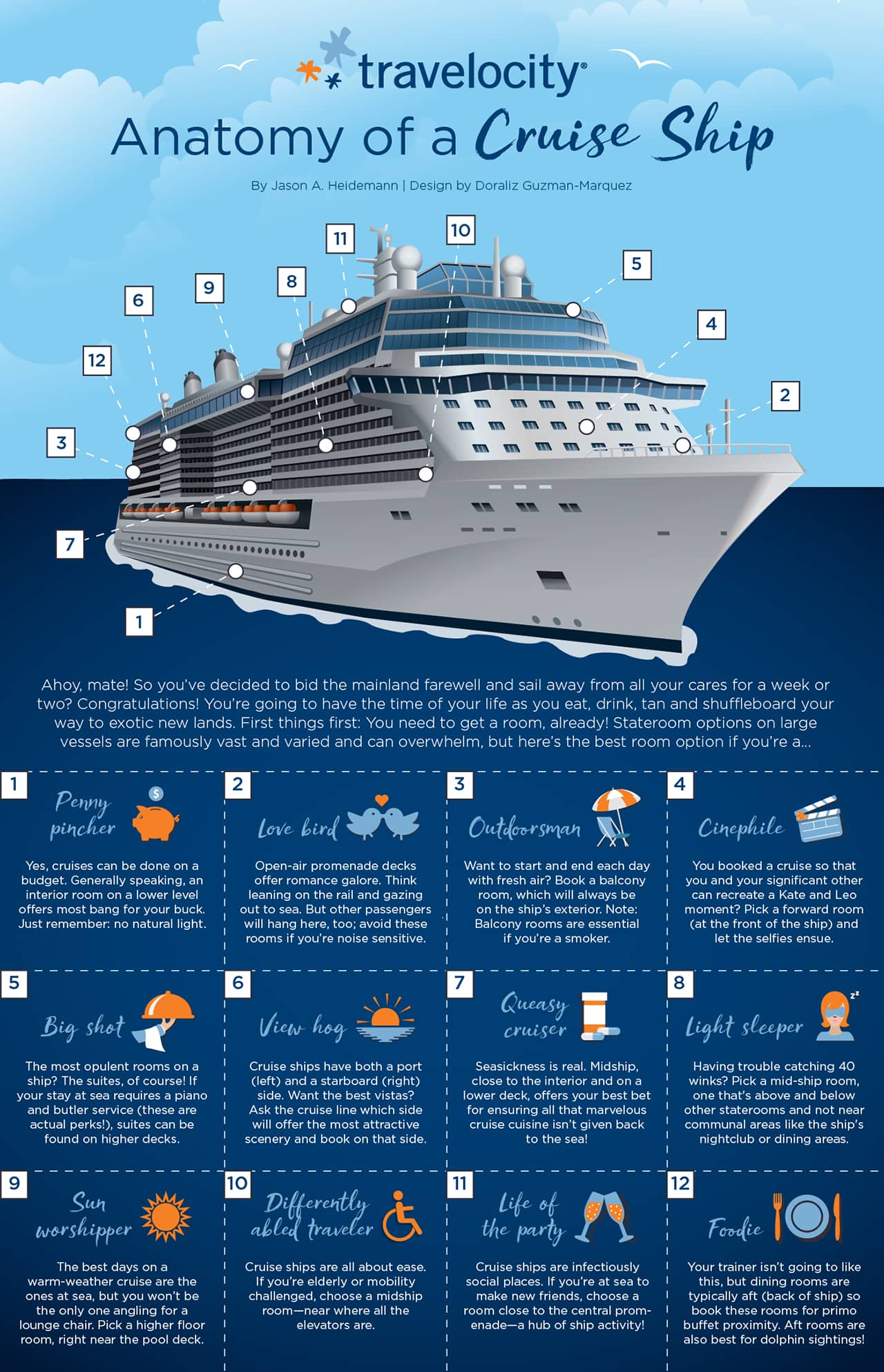 How to pick the perfect stateroom on your next cruise