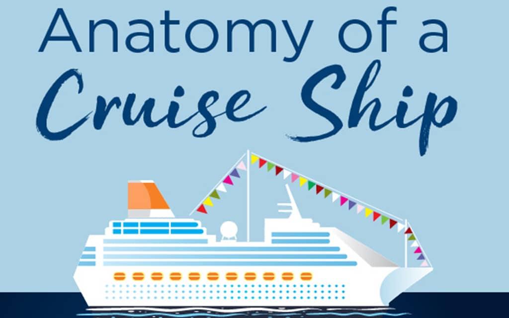 anatomy of a cruise ship