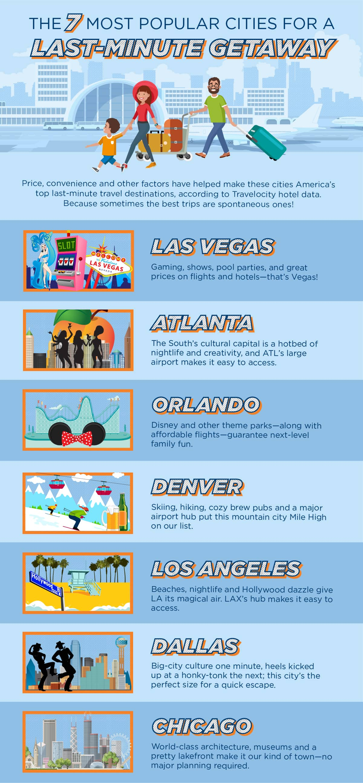 Most popular last-minute getaways
