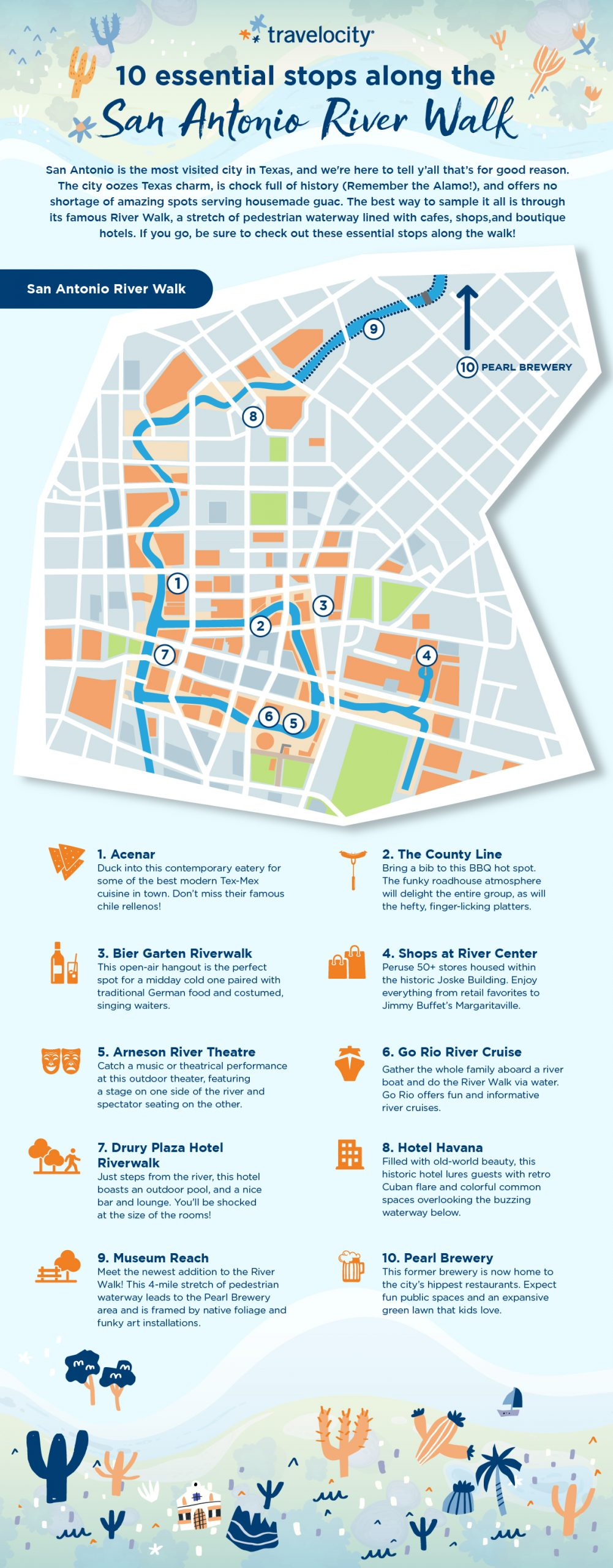San Antonio Riverwalk map with attractions
